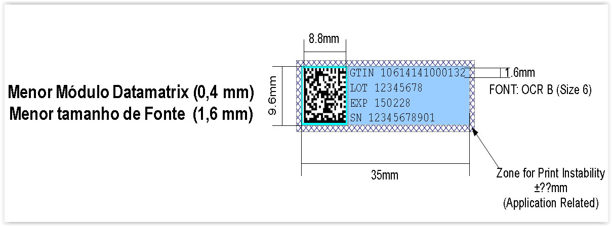 datamatrix-serializacao-rastreabilidade-menor-tamanho-impressao