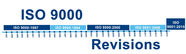 iso-9001-revisao