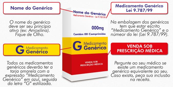 medicamento-generico-farmaceuticas
