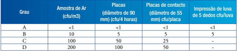 tabela-classificacao-areas