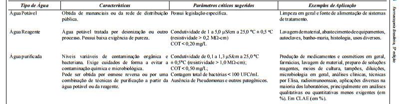 farmacopeia-brasileira