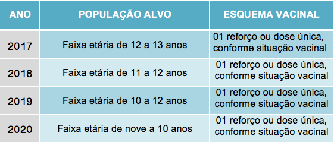 calendario-vacinacao-meningococica-c