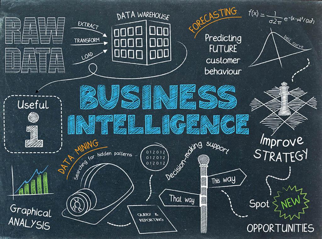 business-intelIigence-farmaceuticas