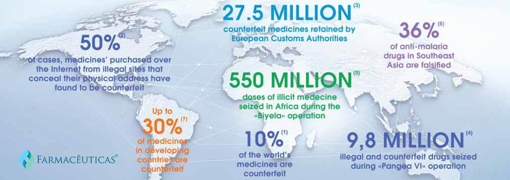 mapa-da-falsifisacao-de-medicamentos-no-mundo-2