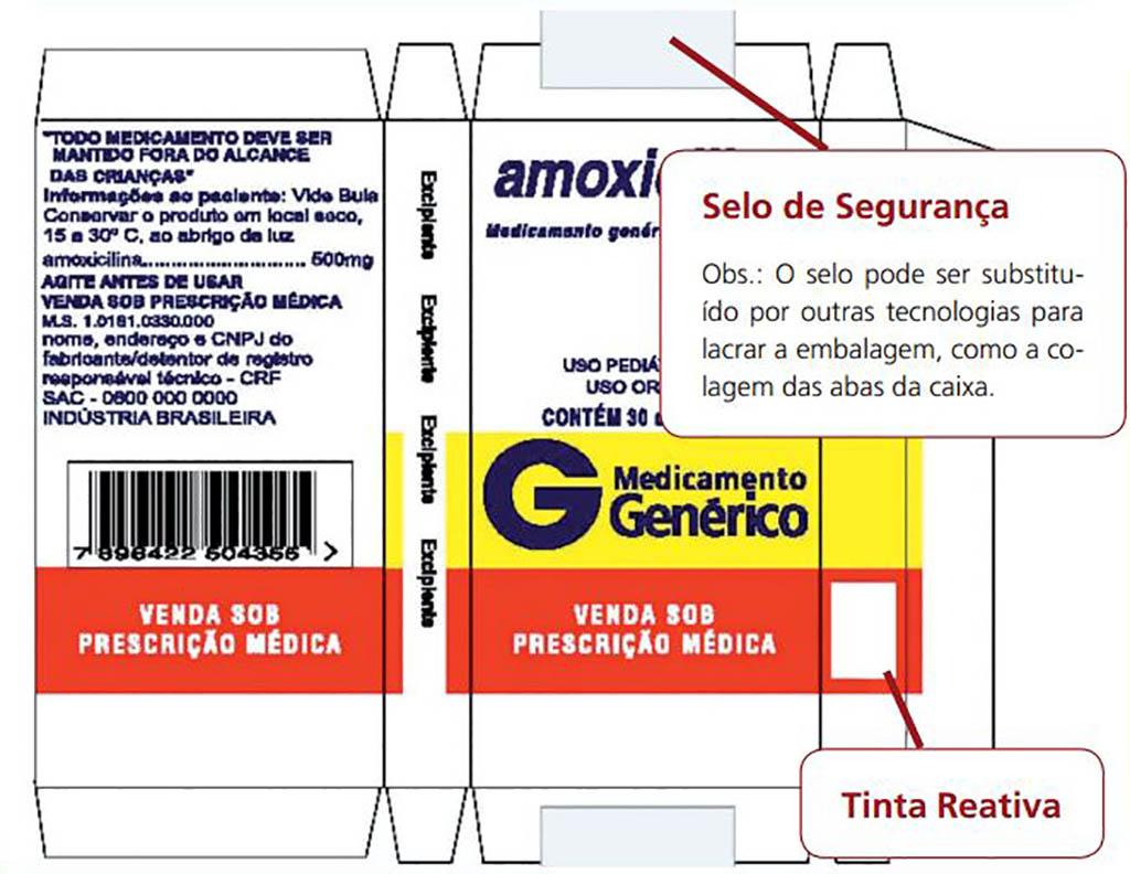medicamento-falsificado-teste