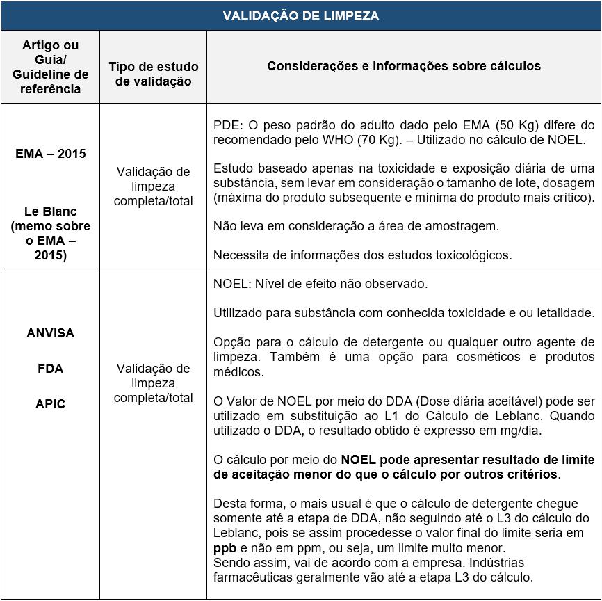 calculo-validacao-limpeza-1