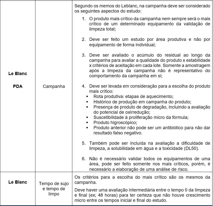 calculo-validacao-limpeza-3