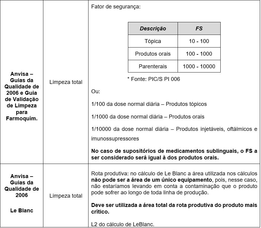 calculo-validacao-limpeza-4