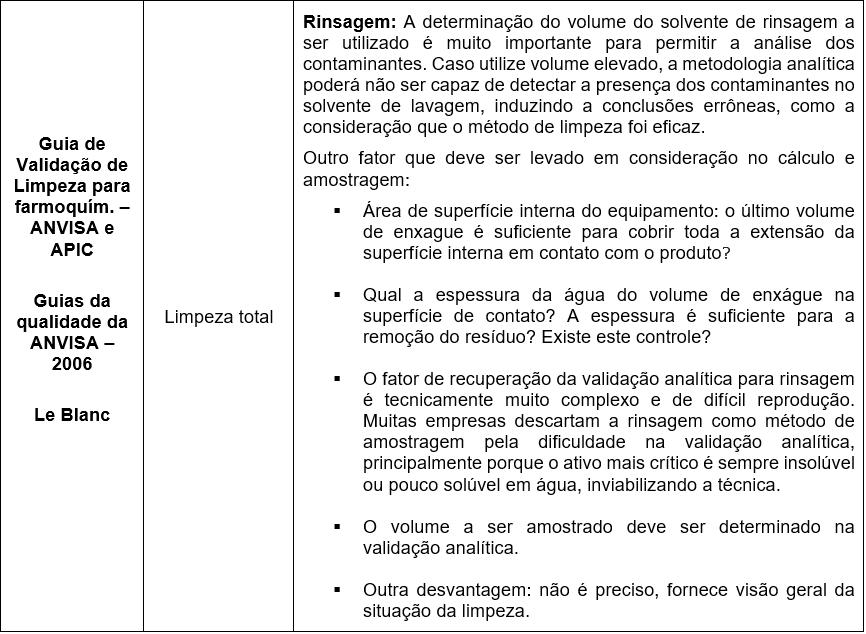 calculo-validacao-limpeza-5