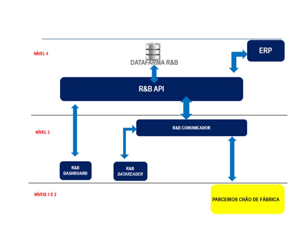solucao-teste-rastreabilidade2