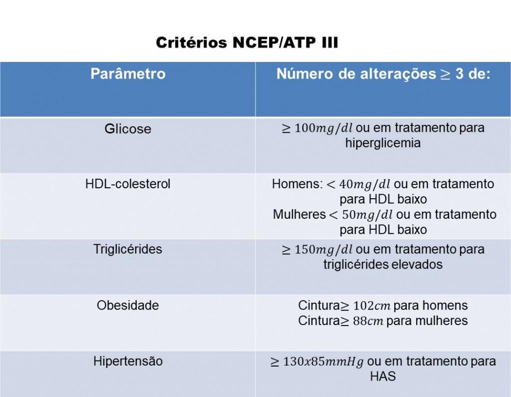 Matéria Farmacêuticas_Organização de Medicamentos 3