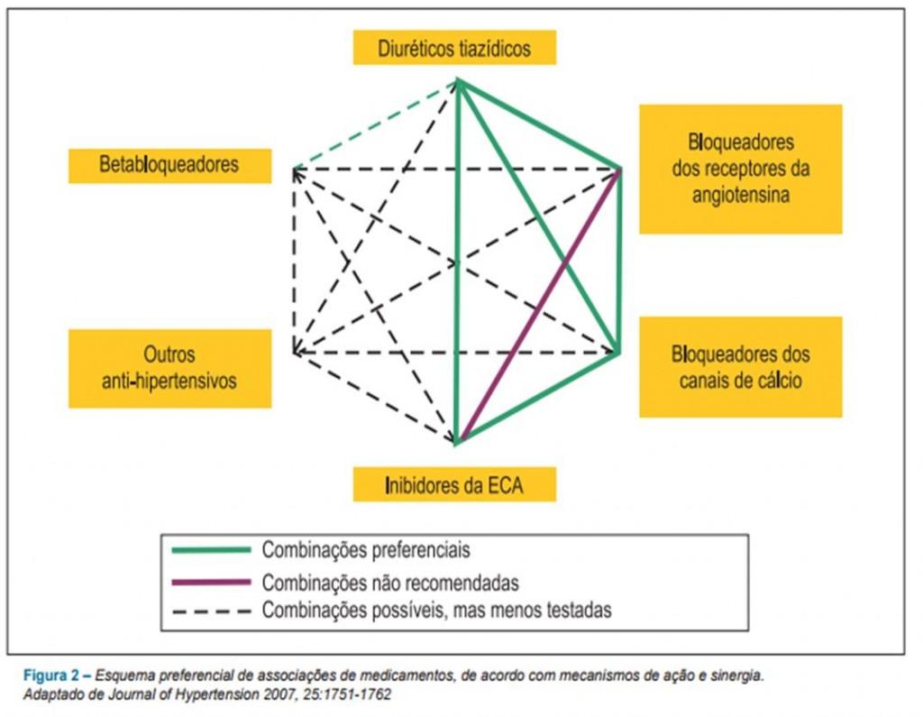 Matéria Farmacêuticas_Organização de Medicamentos 4