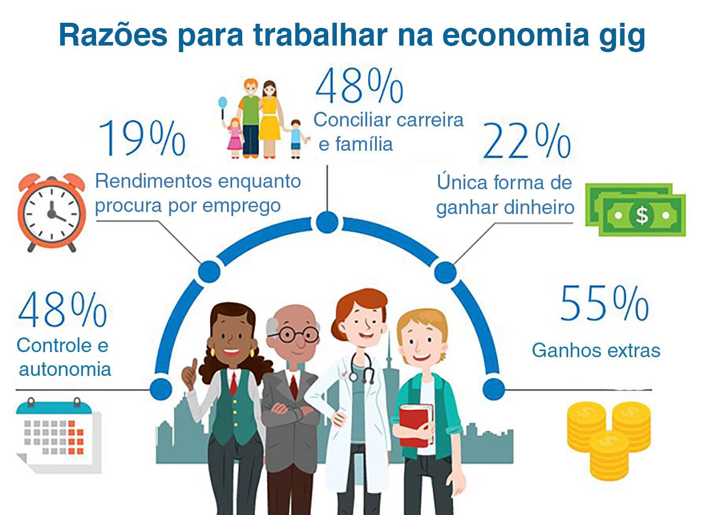 gig-economy-mercado-farmaceutico