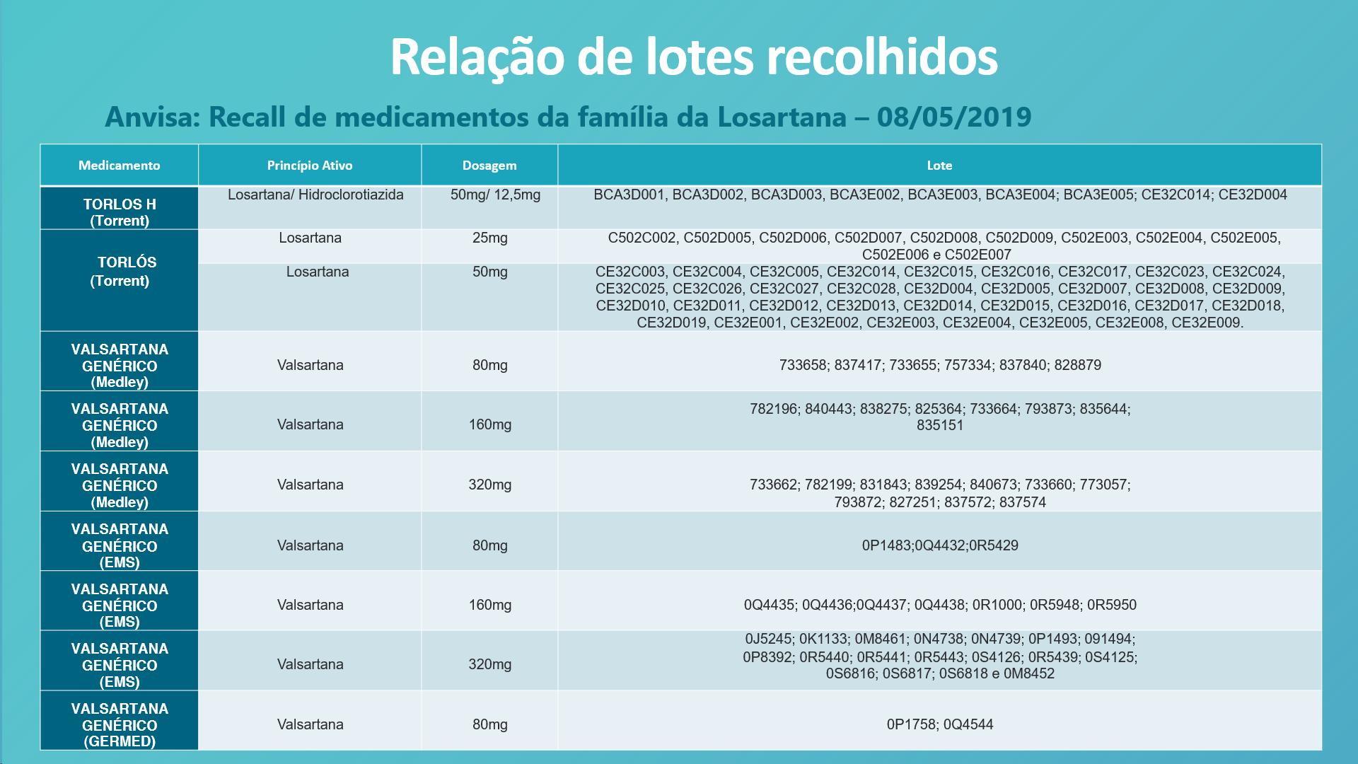 tabela recall1